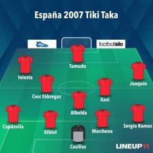 once inicial Dinamarca-España 2007
