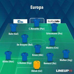 Europa vs Resto del Mundo 2017