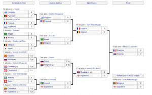 Mundial Rusia 2018 eliminatorias