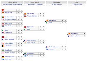 Copa de Europa 1955-1956