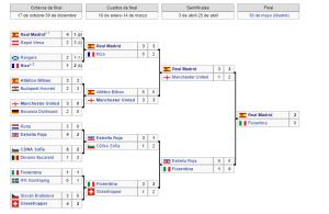 Copa de Europa 1956-1957