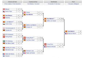 Copa de Europa 1958-1959