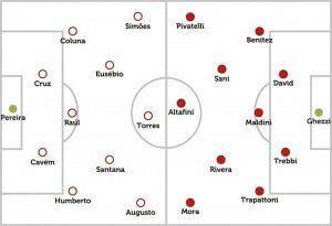 Final Copa de Europa 1963 Milan 2 Benfica 1