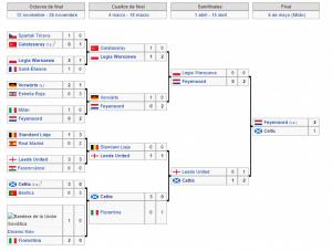 Copa de Europa 1969 1970
