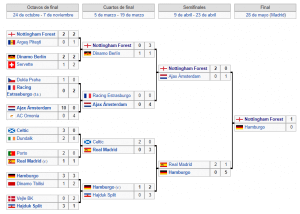 copa de europa 1979-1980