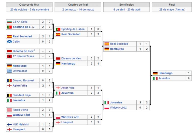 copa de europa 1982 1983