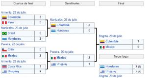 colombia campeón capa america 2001