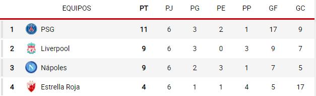 grupo c Champions 2018-2019