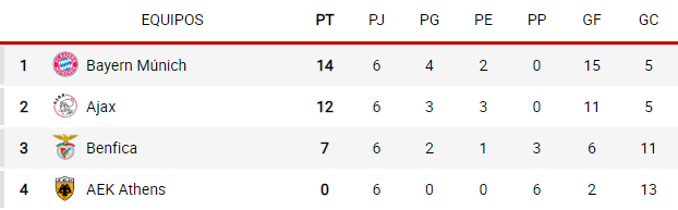 grupo e Champions 2018-2019