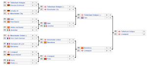 copa de europa 2019