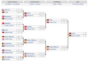 oporto campeon europa 86-87