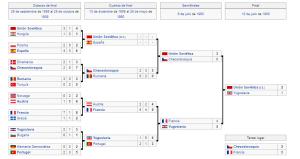 URSS Campeon Euro 1960