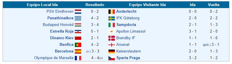 octavos de final copa de europa 1991 1992