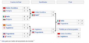eurocopa italia 1968