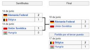 Eurocopa Bélgica 1972
