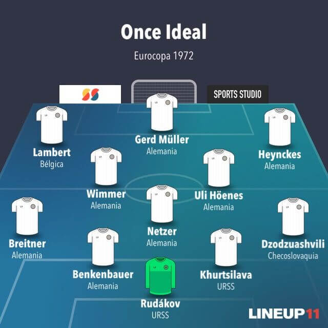 ONCE IDEAL 1972