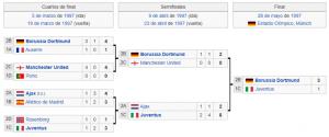 borussia dortmund campeon champions league 1997