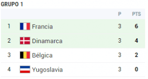 grupo 1 EURO 1984