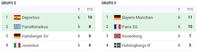 grupo-e-grupo-f-champions-2001