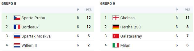 grupo g y grupo h