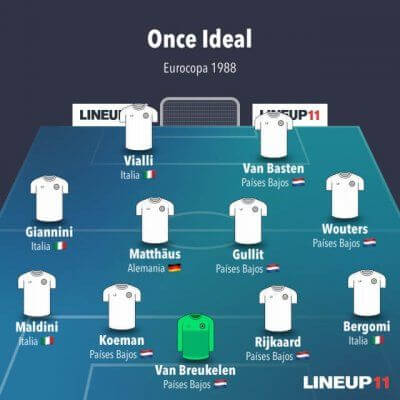ONCE IDEAL EURO 1988
