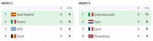 champions-2002-2003-grupo-C-y-D