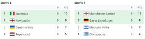 champions-2002-2003-grupo-E-y-F