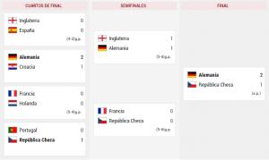 alemania campeon eurocopa 1996 inglaterra