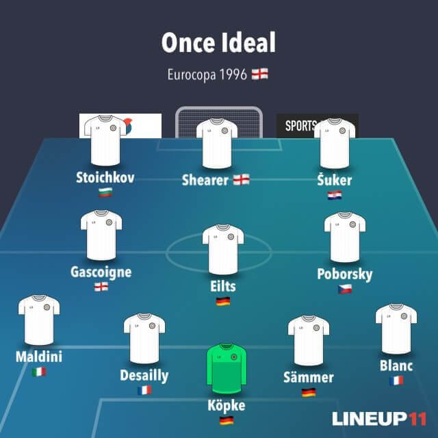 once ideal euro 1996