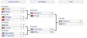 Francia Campeón EURO 2000