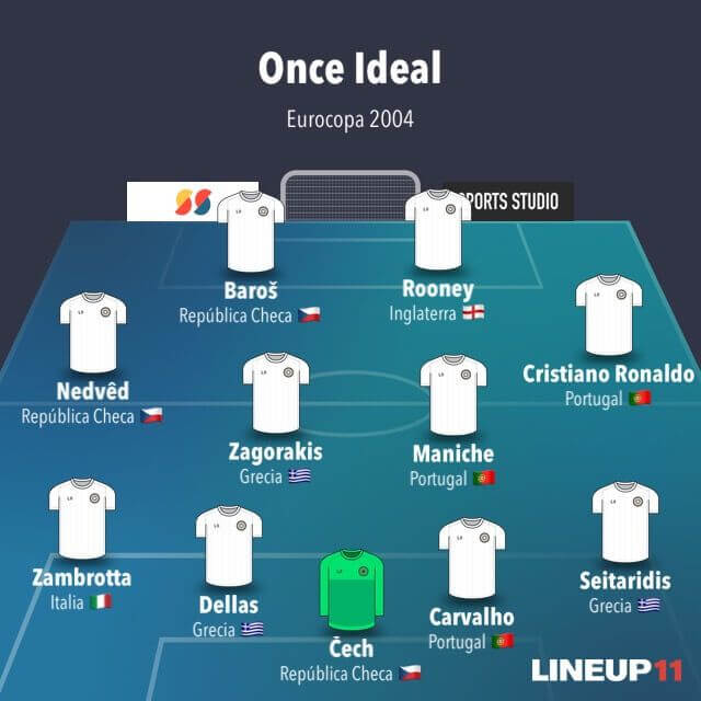 EURO 2004 Once ideal