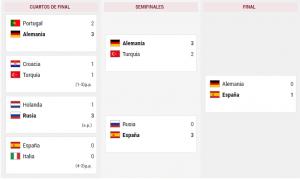 españa campeon eurocopa 2008