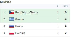 grupo a eurocopa 2012