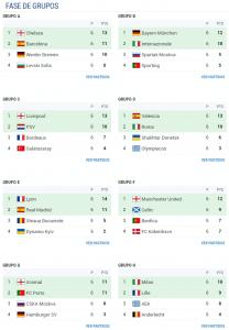 fase grupos champions 2006-2007