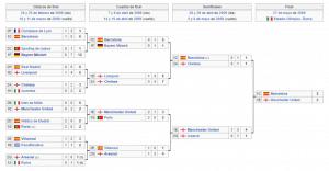 fc barcelona campeon champions league 2008-2009