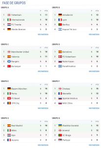 FASE GRUPOS CHAMPIONS 2010-2011