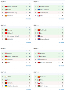 fase grupos champions league 2011-2012