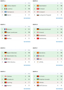 fase grupos champions league 2014-2015